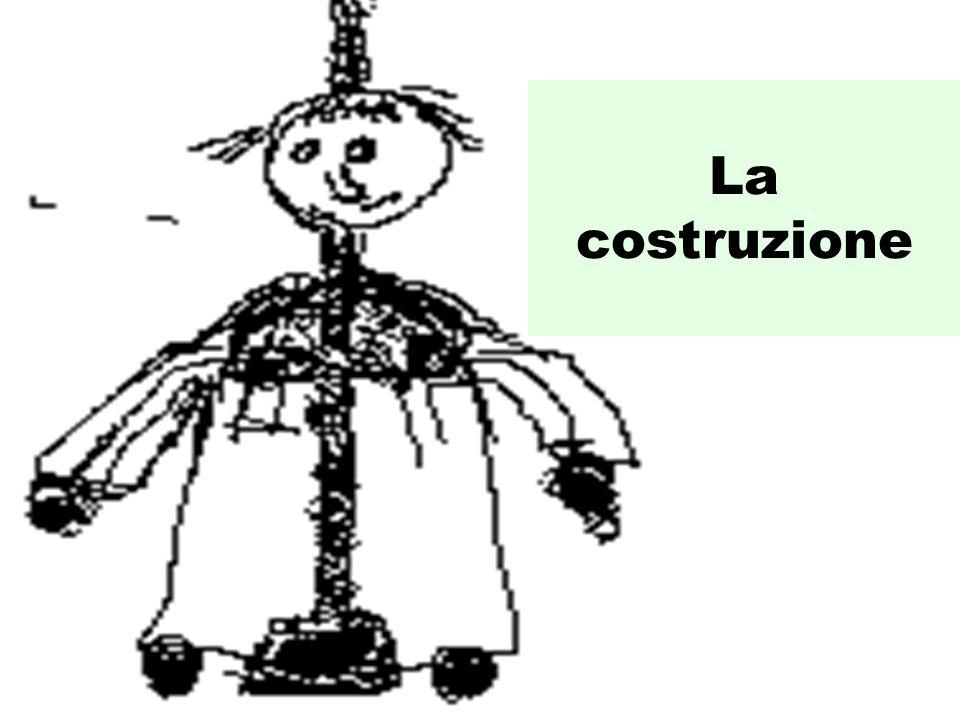La marionetta a bastone l Tale marionetta per le sue forme semplici è adatta,con i suoi movimenti ad esprimere situazioni facilmente comprensibili...