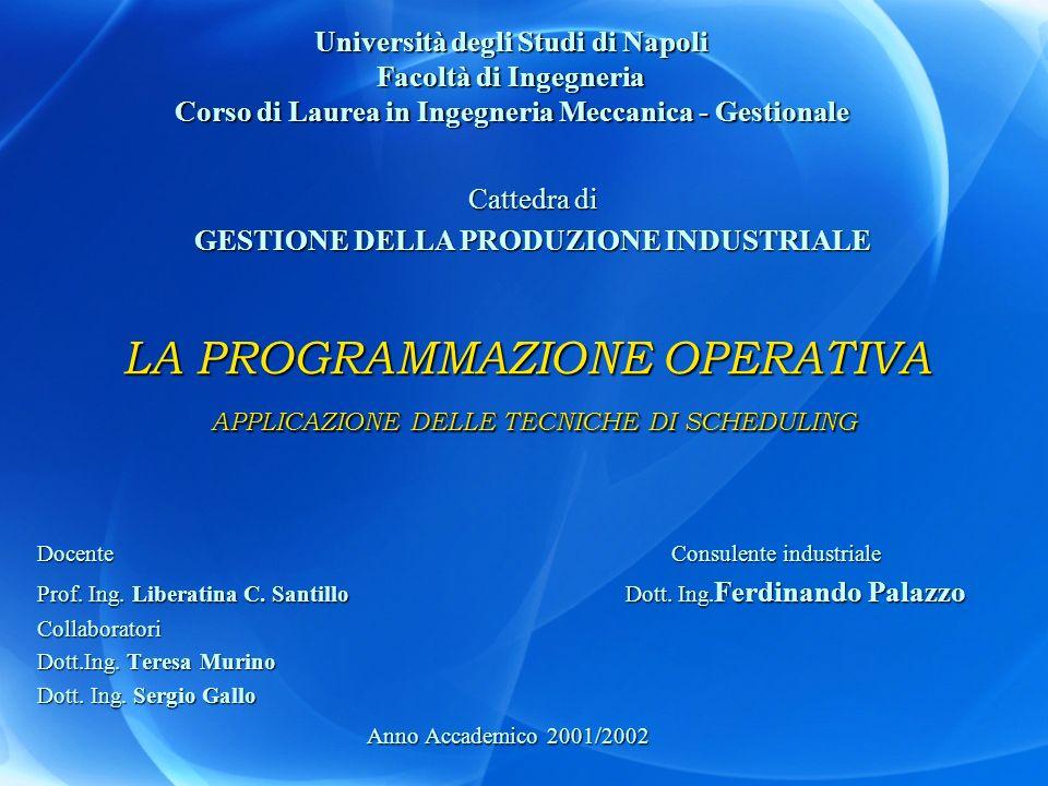Funzioni di penalità La Programmazione Operativa - Applicazioni delle tecniche di Scheduling Cause ed effetti Ing.
