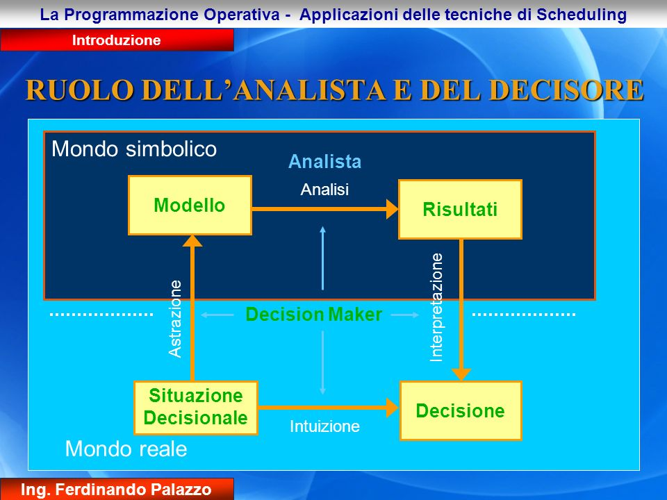 Metodi euristici miopi La Programmazione Operativa - Applicazioni delle tecniche di Scheduling Definizioni Ing.