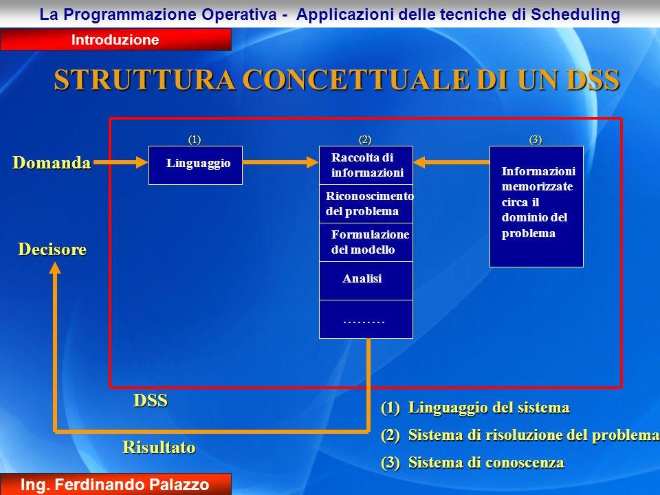 Sistemi esperti La Programmazione Operativa - Applicazioni delle tecniche di Scheduling Definizioni Ing.