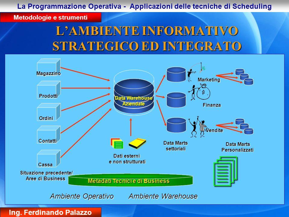La Programmazione Operativa - Applicazioni delle tecniche di Scheduling Classificazione Ing.