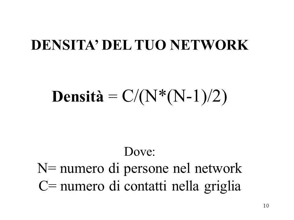 10 DENSITA DEL TUO NETWORK Densità = C/(N*(N-1)/2) Dove: N= numero di persone nel network C= numero di contatti nella griglia