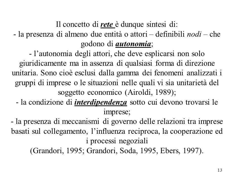 13 Il concetto di rete è dunque sintesi di: - la presenza di almeno due entità o attori – definibili nodi – che godono di autonomia; - lautonomia degl