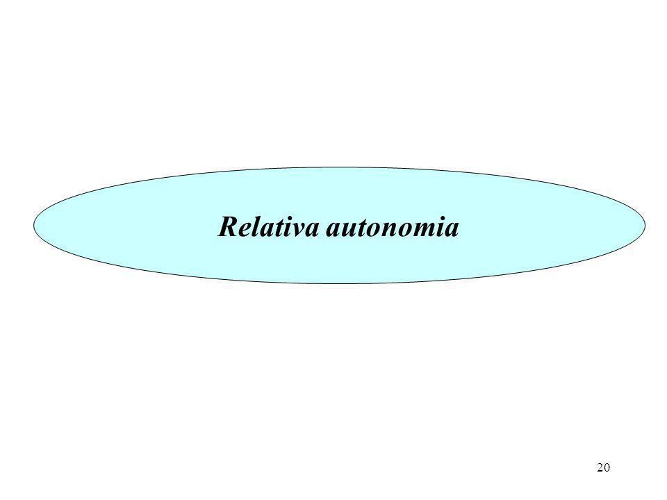 20 Relativa autonomia