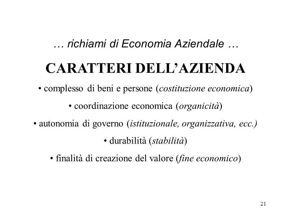 21 … richiami di Economia Aziendale … CARATTERI DELLAZIENDA complesso di beni e persone (costituzione economica) coordinazione economica (organicità)