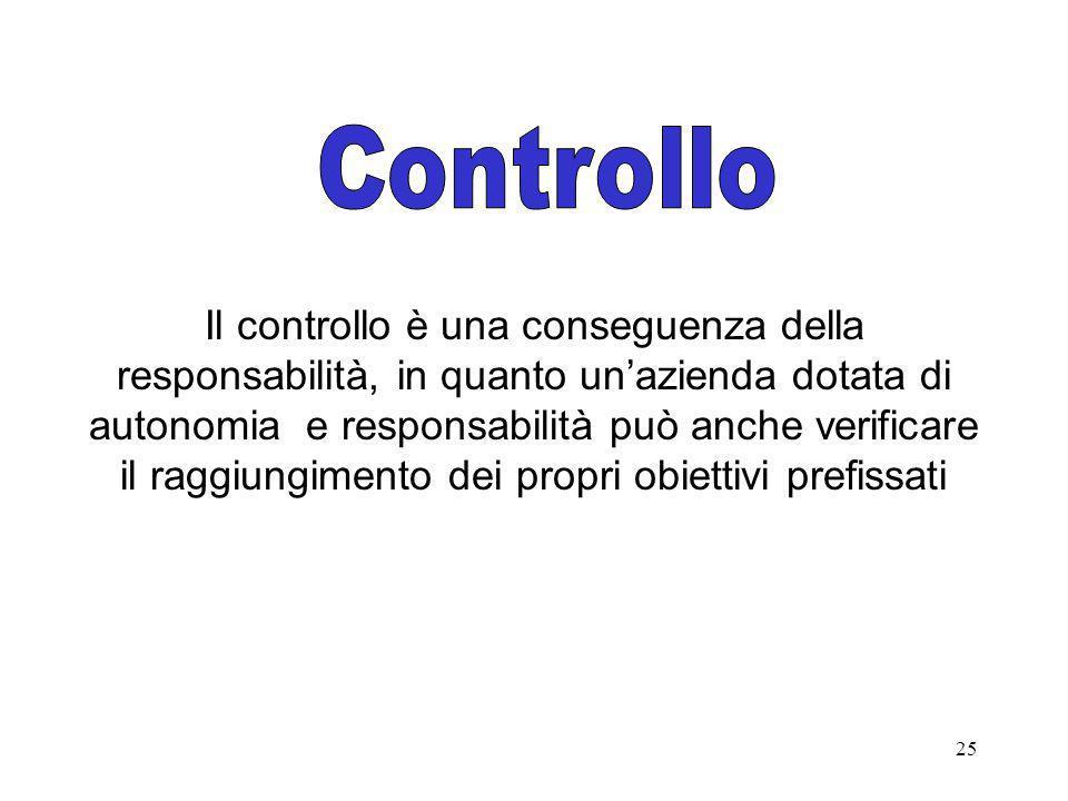 25 Il controllo è una conseguenza della responsabilità, in quanto unazienda dotata di autonomia e responsabilità può anche verificare il raggiungiment