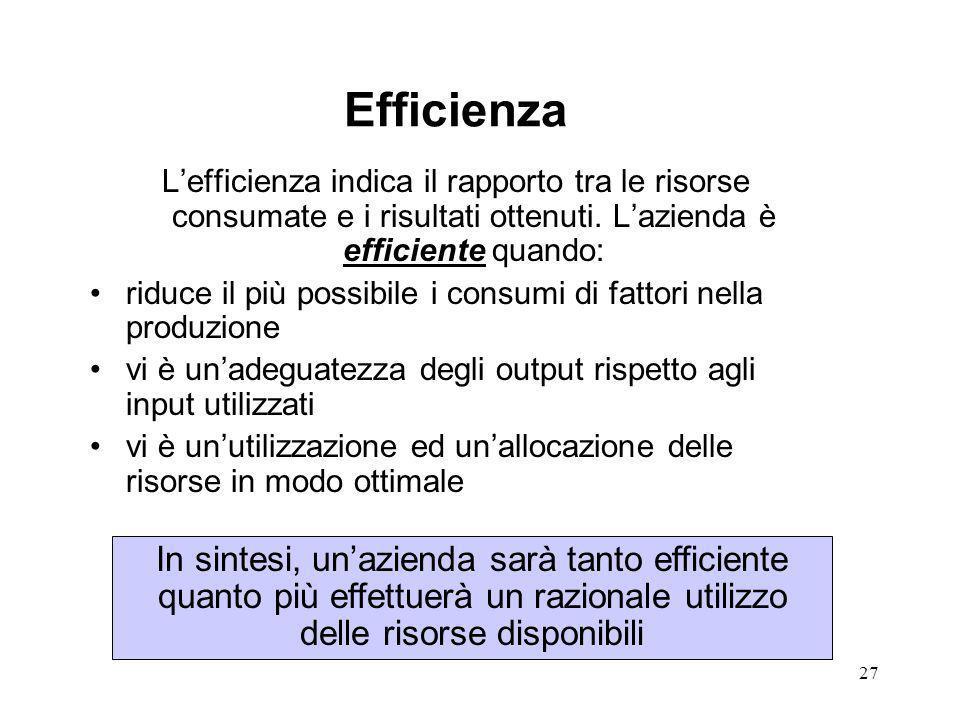 27 Efficienza Lefficienza indica il rapporto tra le risorse consumate e i risultati ottenuti. Lazienda è efficiente quando: riduce il più possibile i
