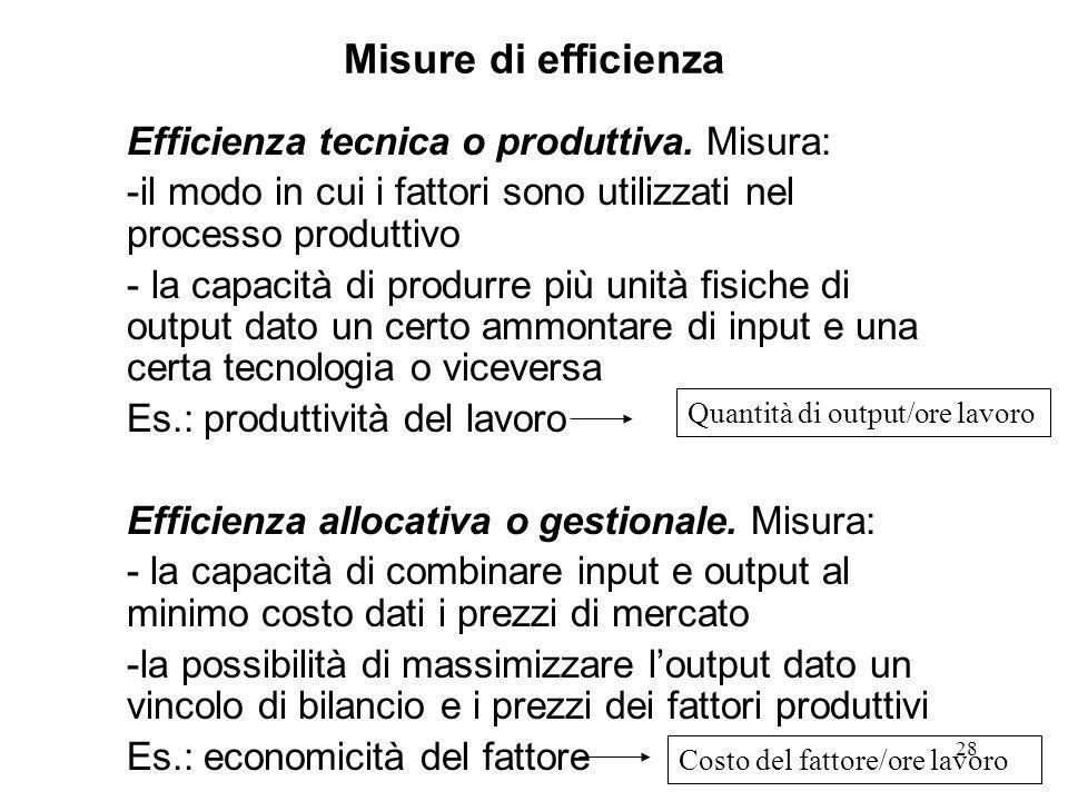 28 Misure di efficienza Efficienza tecnica o produttiva. Misura: -il modo in cui i fattori sono utilizzati nel processo produttivo - la capacità di pr