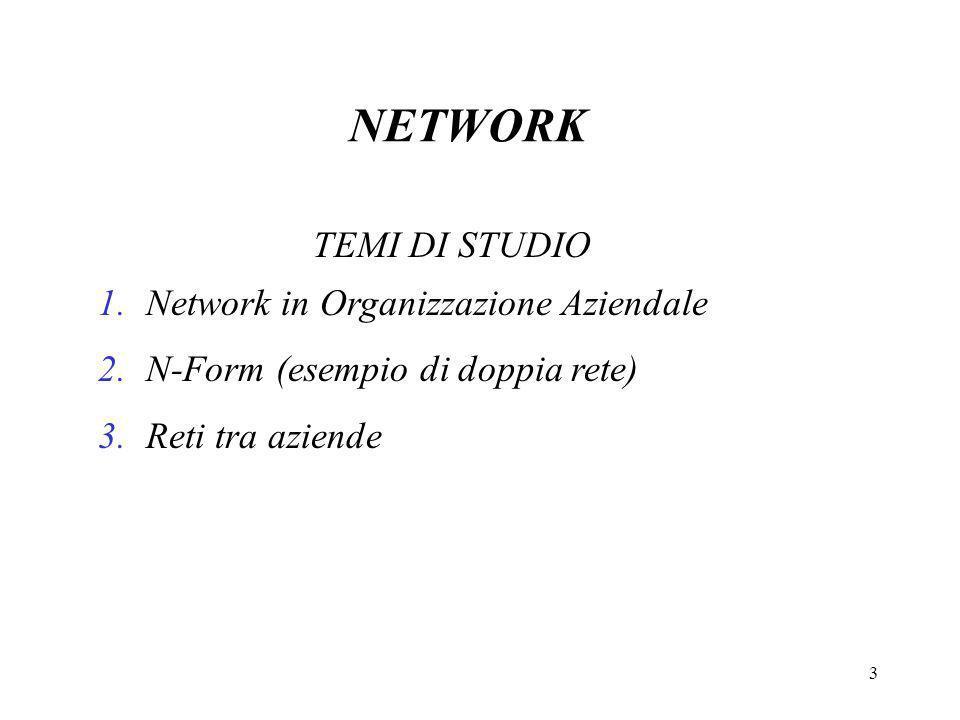 3 NETWORK TEMI DI STUDIO 1.Network in Organizzazione Aziendale 2.N-Form (esempio di doppia rete) 3.Reti tra aziende