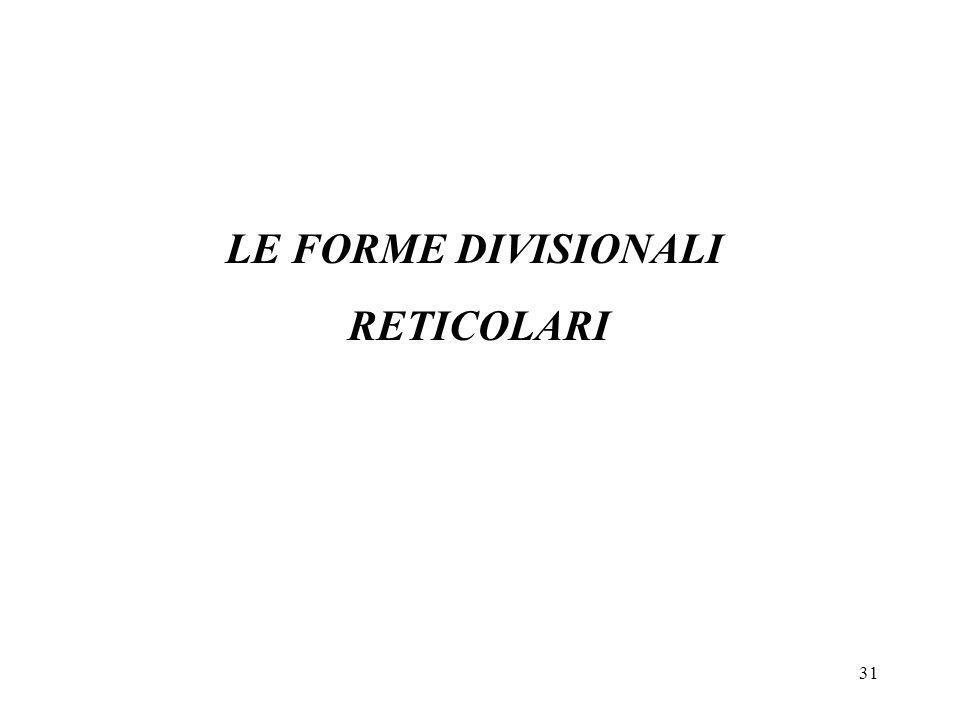 31 LE FORME DIVISIONALI RETICOLARI