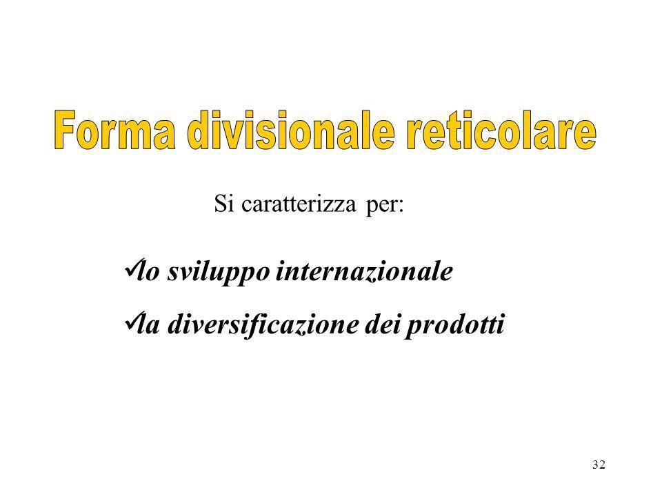 32 Si caratterizza per: lo sviluppo internazionale la diversificazione dei prodotti