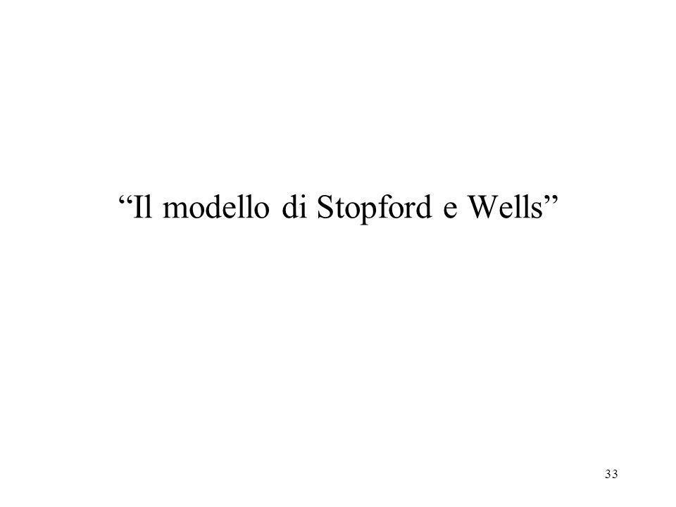 33 Il modello di Stopford e Wells