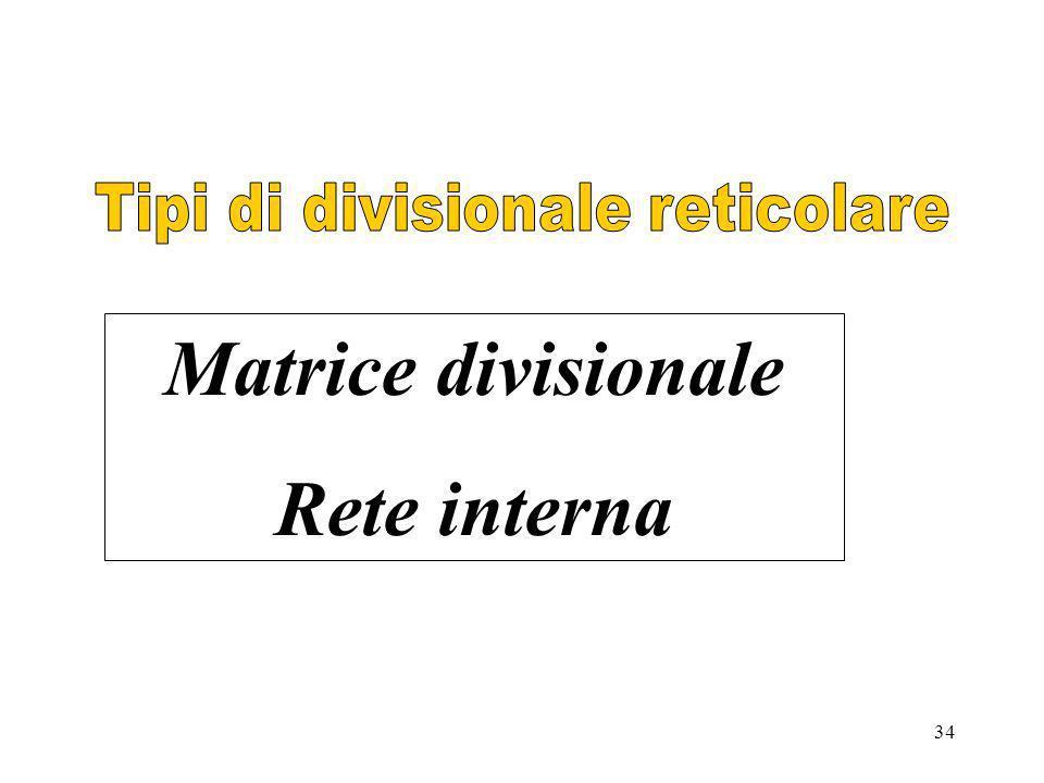 34 Matrice divisionale Rete interna