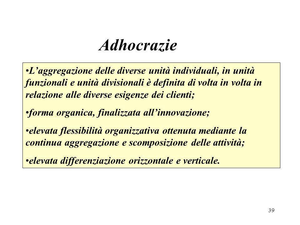 39 Adhocrazie Laggregazione delle diverse unità individuali, in unità funzionali e unità divisionali è definita di volta in volta in relazione alle di