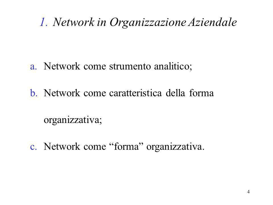 4 1.Network in Organizzazione Aziendale a.Network come strumento analitico; b.Network come caratteristica della forma organizzativa; c.Network come fo