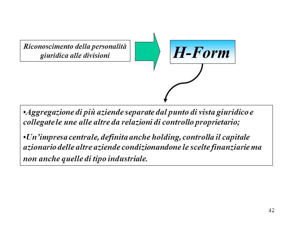 42 Riconoscimento della personalità giuridica alle divisioni H-Form Aggregazione di più aziende separate dal punto di vista giuridico e collegate le u