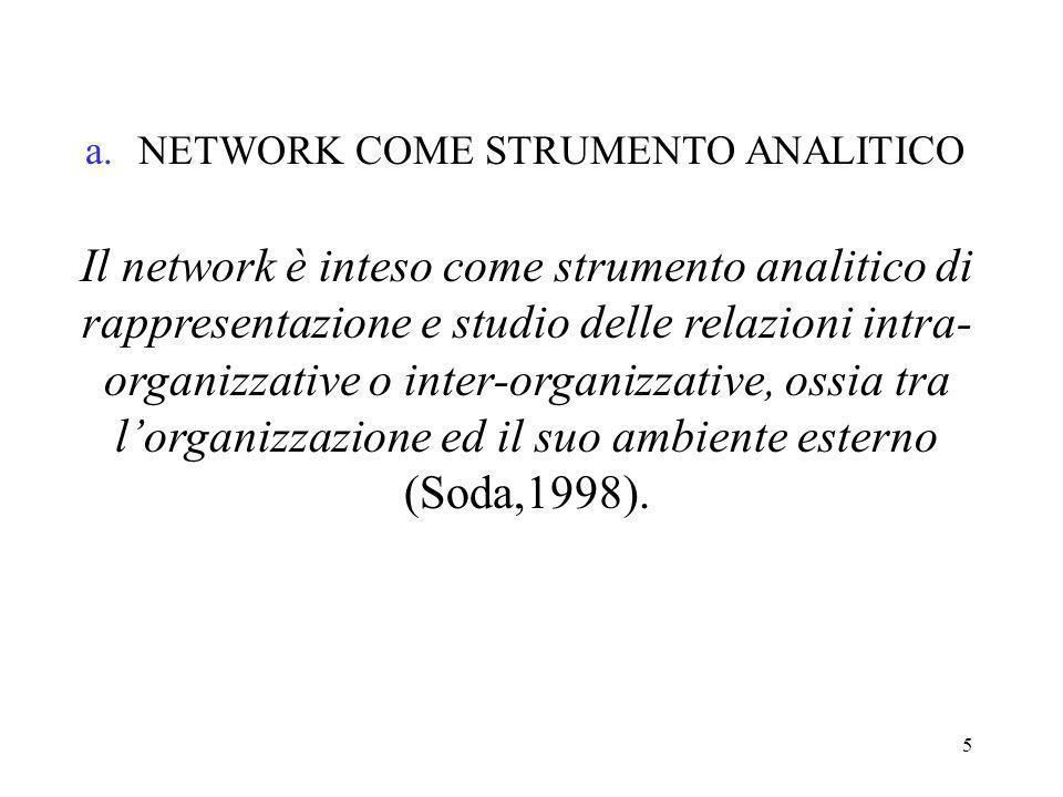 5 a.NETWORK COME STRUMENTO ANALITICO Il network è inteso come strumento analitico di rappresentazione e studio delle relazioni intra- organizzative o