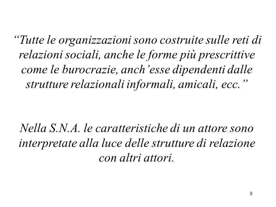 29 Efficacia Unazienda è efficace quando ha raggiunto con successo gli obiettivi prefissati, in termini: di soddisfazione dei particolare bisogni prefissati (es.