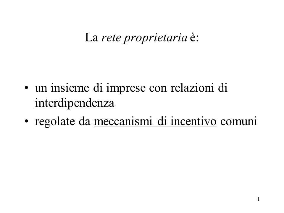 1 La rete proprietaria è: un insieme di imprese con relazioni di interdipendenza regolate da meccanismi di incentivo comuni