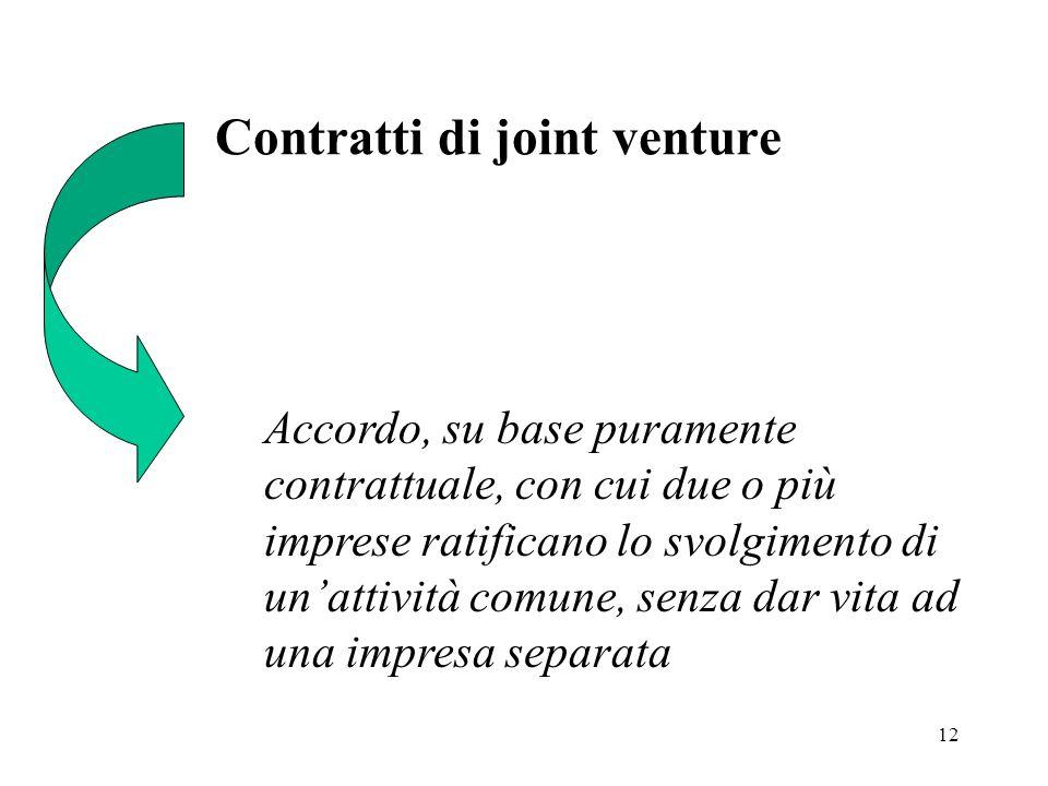 12 Contratti di joint venture Accordo, su base puramente contrattuale, con cui due o più imprese ratificano lo svolgimento di unattività comune, senza dar vita ad una impresa separata