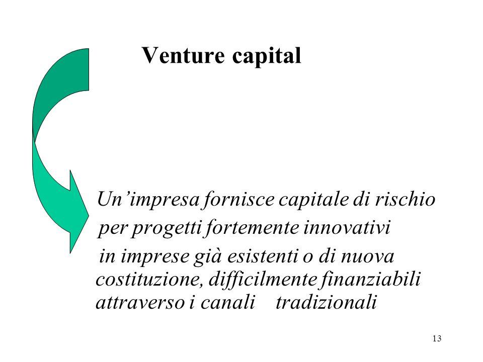 13 Venture capital Unimpresa fornisce capitale di rischio per progetti fortemente innovativi in imprese già esistenti o di nuova costituzione, difficilmente finanziabili attraverso i canali tradizionali