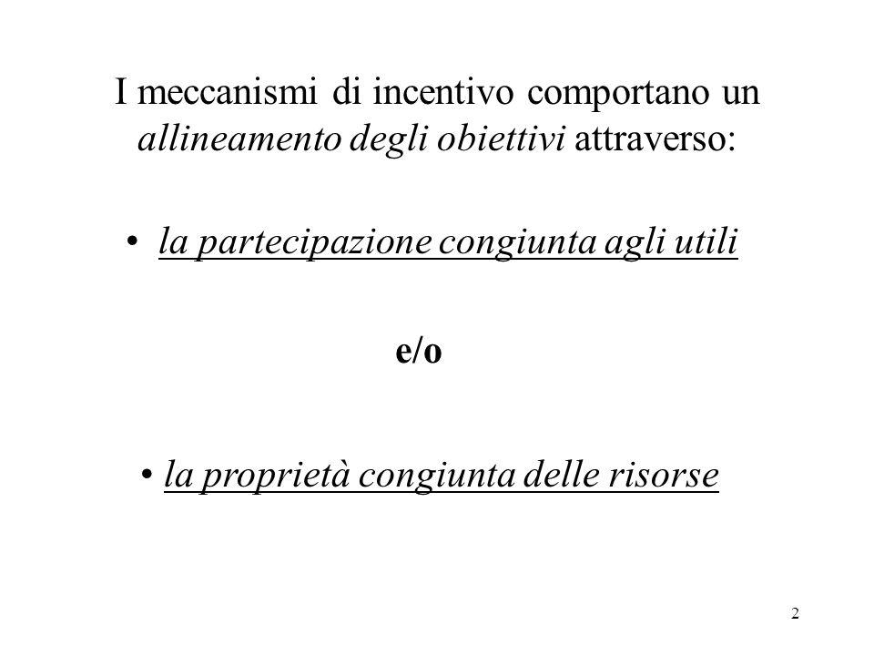 3 Proprietà delle risorse Partecipazione agli utili congiunta separata congiunta Reti proprietarie