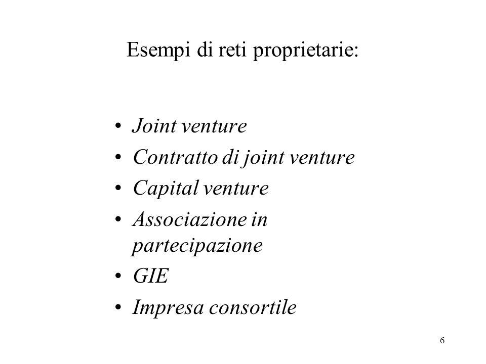 6 Esempi di reti proprietarie: Joint venture Contratto di joint venture Capital venture Associazione in partecipazione GIE Impresa consortile