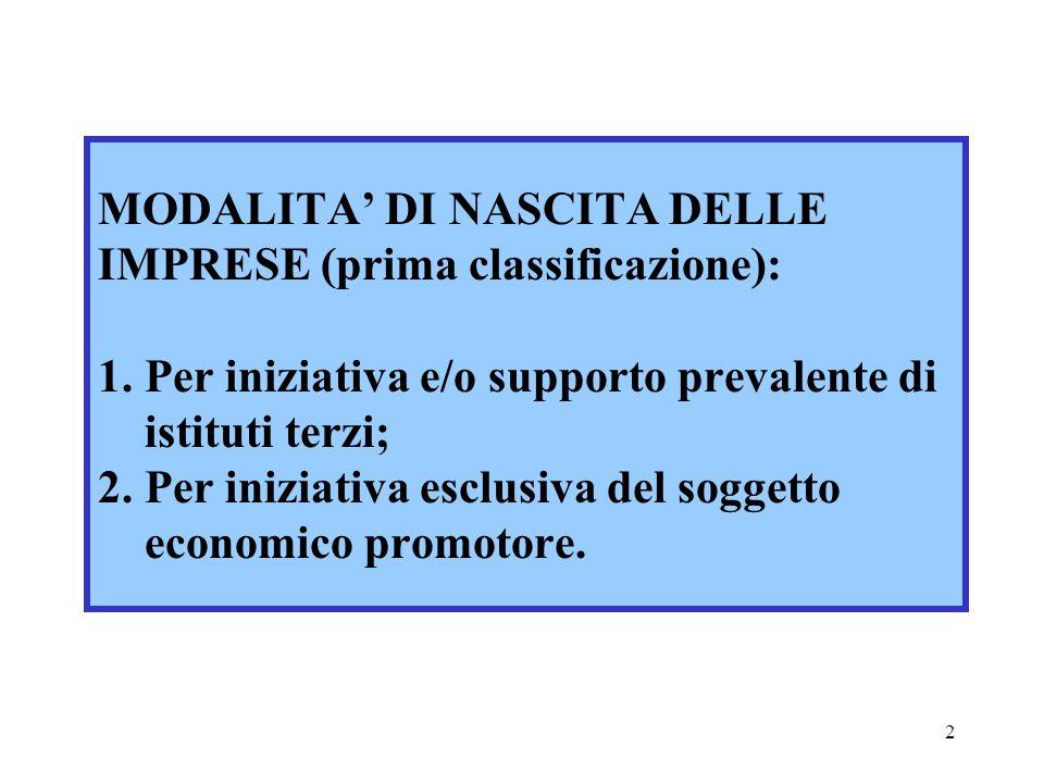 2 MODALITA DI NASCITA DELLE IMPRESE (prima classificazione): 1.