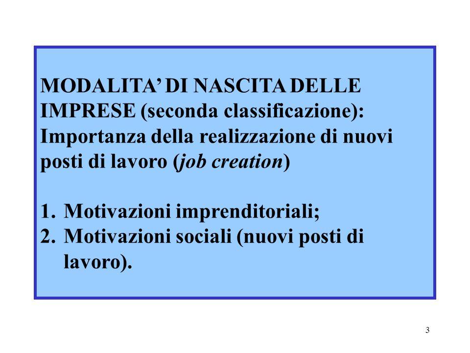 3 MODALITA DI NASCITA DELLE IMPRESE (seconda classificazione): Importanza della realizzazione di nuovi posti di lavoro (job creation) 1.Motivazioni imprenditoriali; 2.Motivazioni sociali (nuovi posti di lavoro).