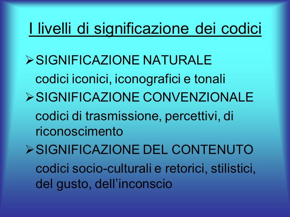 Fonte C CanaleDDestinatario Modello semiotico-informazionale di Eco (65) Sottocodici Codice Sottocodici