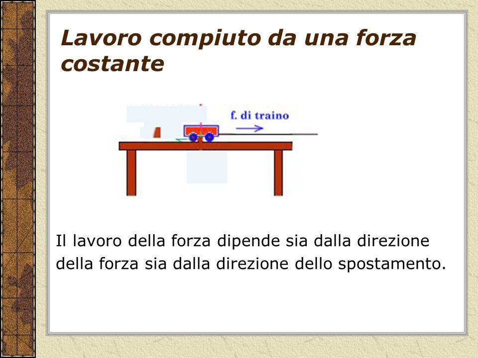 Calcolo del lavoro compiuto da una forza costante e parallela allo spostamento Il lavoro L compiuto dalla forza F parallela allo spostamento s è uguale al prodotto dellintensità della forza per il modulo dello spostamento.