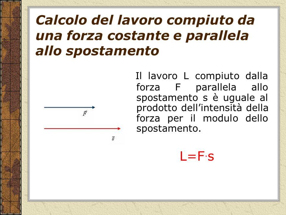 Calcolo del lavoro compiuto da una forza costante e parallela allo spostamento Il lavoro L compiuto dalla forza F parallela allo spostamento s è ugual