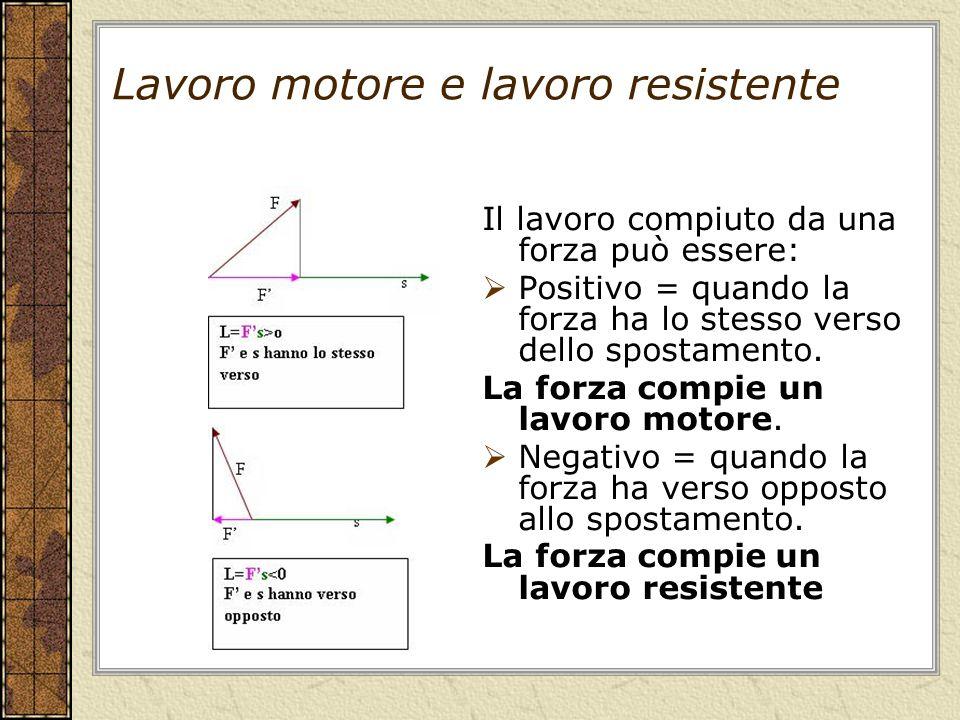Lavoro motore e lavoro resistente Il lavoro compiuto da una forza può essere: Positivo = quando la forza ha lo stesso verso dello spostamento. La forz