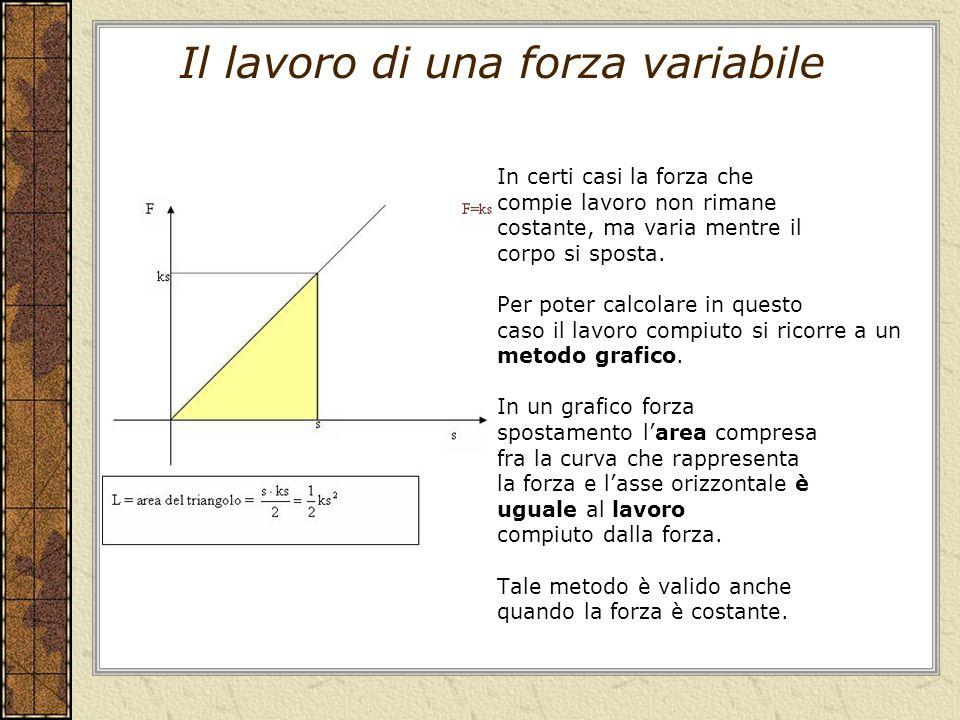 Il lavoro di una forza variabile In certi casi la forza che compie lavoro non rimane costante, ma varia mentre il corpo si sposta. Per poter calcolare