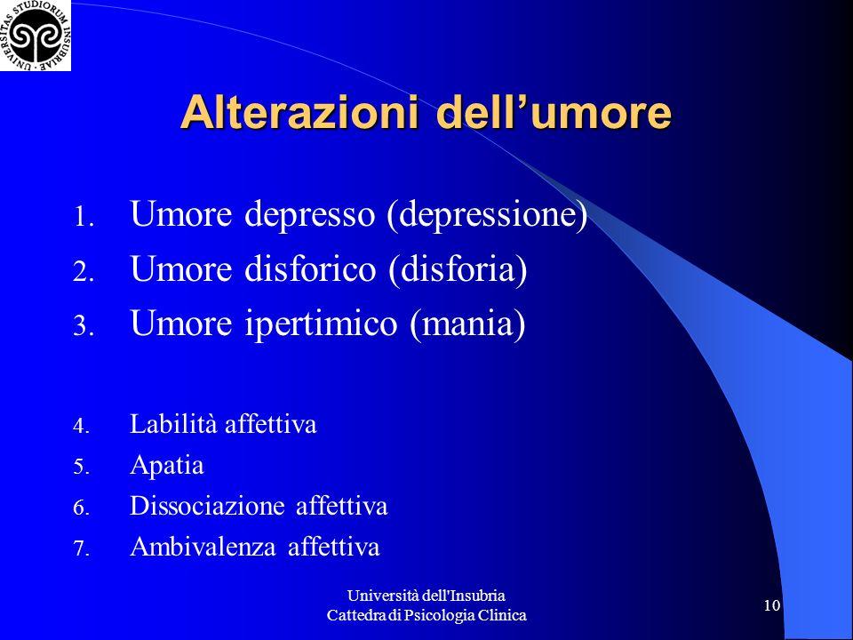 Università dell'Insubria Cattedra di Psicologia Clinica 10 Alterazioni dellumore 1. Umore depresso (depressione) 2. Umore disforico (disforia) 3. Umor