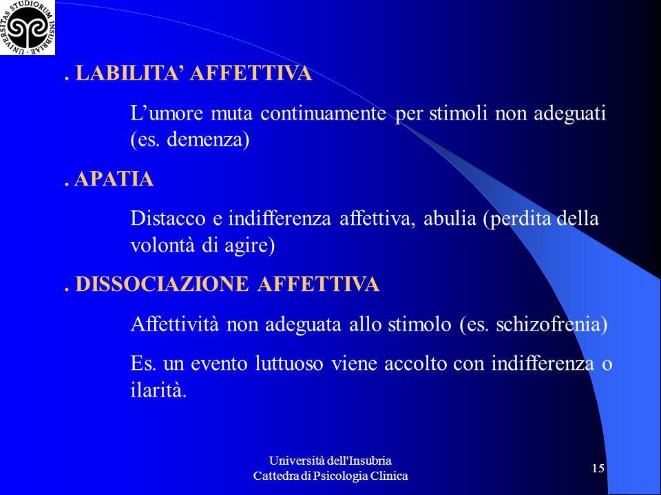 Università dell'Insubria Cattedra di Psicologia Clinica 15. LABILITA AFFETTIVA Lumore muta continuamente per stimoli non adeguati (es. demenza). APATI