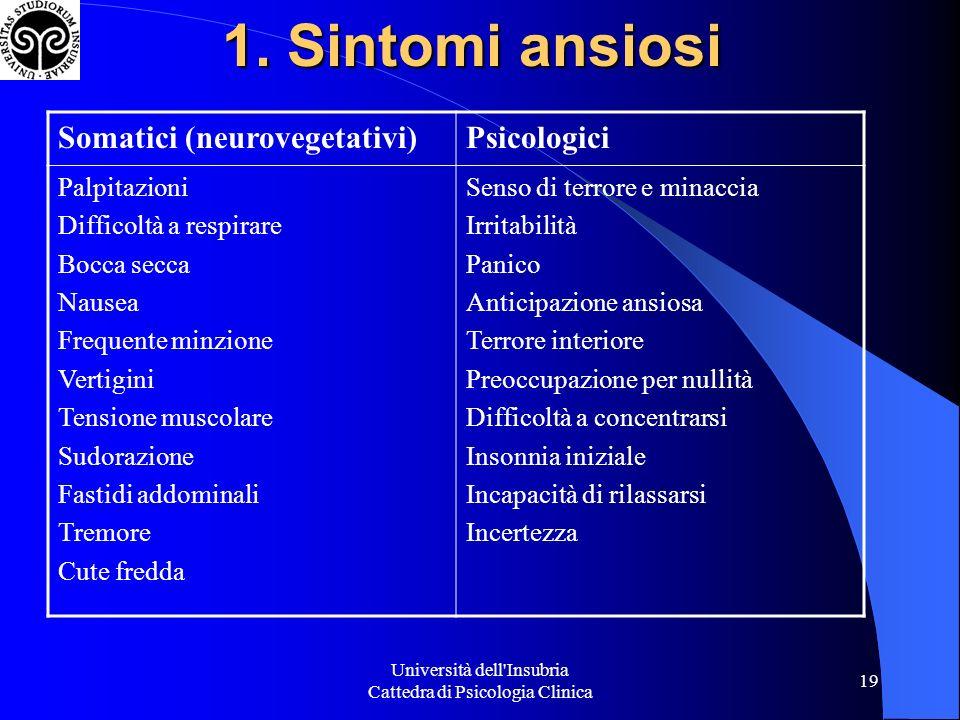 Università dell'Insubria Cattedra di Psicologia Clinica 19 1. Sintomi ansiosi Somatici (neurovegetativi)Psicologici Palpitazioni Difficoltà a respirar