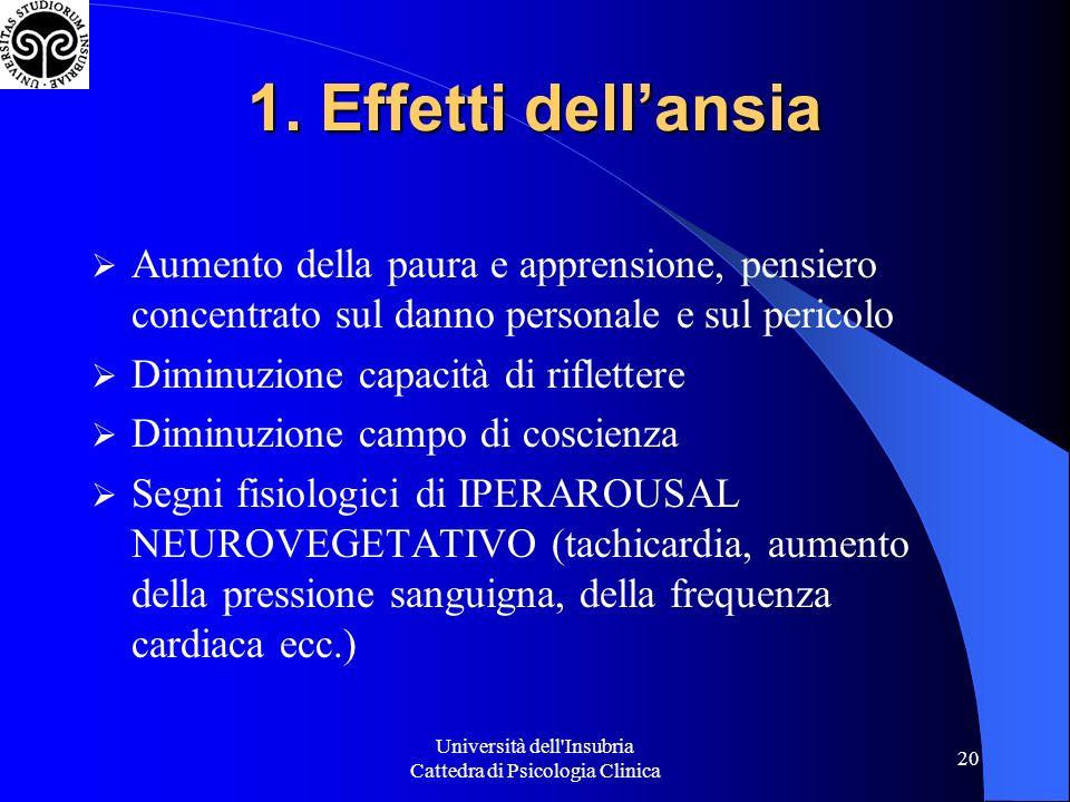 Università dell'Insubria Cattedra di Psicologia Clinica 20 1. Effetti dellansia Aumento della paura e apprensione, pensiero concentrato sul danno pers