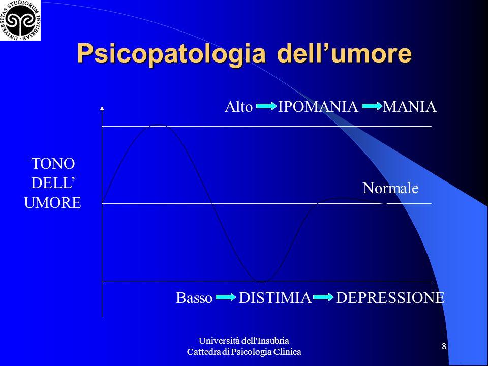 Università dell'Insubria Cattedra di Psicologia Clinica 8 TONO DELL UMORE Alto IPOMANIA MANIA Normale Basso DISTIMIA DEPRESSIONE Psicopatologia dellum