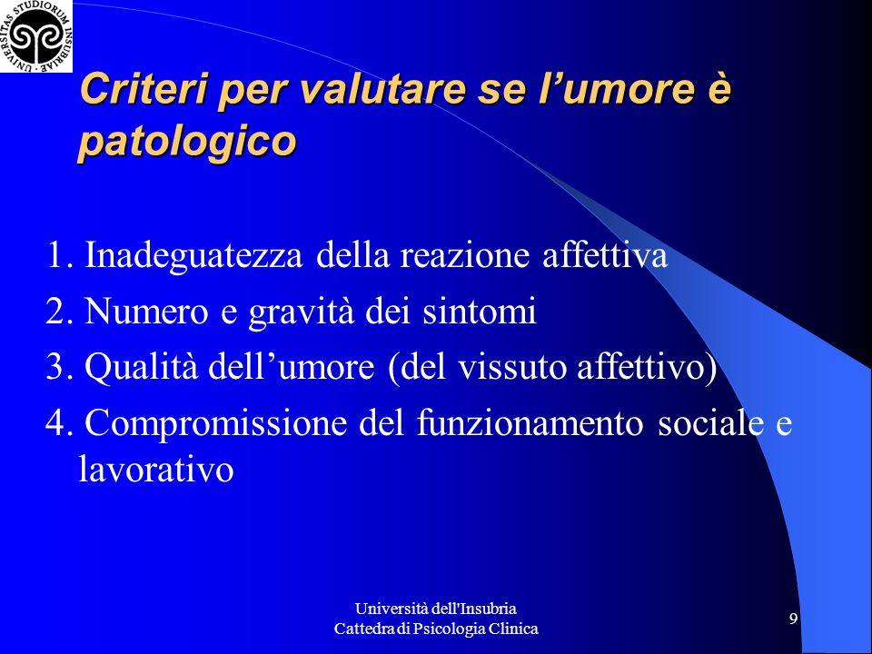 Università dell'Insubria Cattedra di Psicologia Clinica 9 Criteri per valutare se lumore è patologico 1. Inadeguatezza della reazione affettiva 2. Num