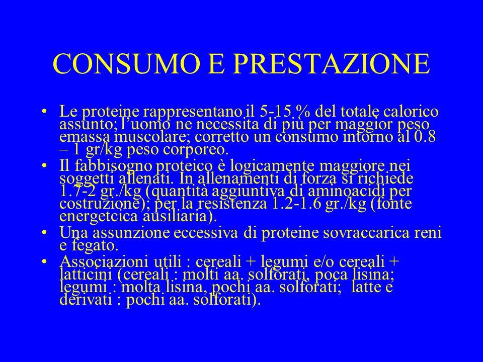 CONSUMO E PRESTAZIONE Le proteine rappresentano il 5-15 % del totale calorico assunto; luomo ne necessita di più per maggior peso emassa muscolare; corretto un consumo intorno al 0.8 – 1 gr/kg peso corporeo.