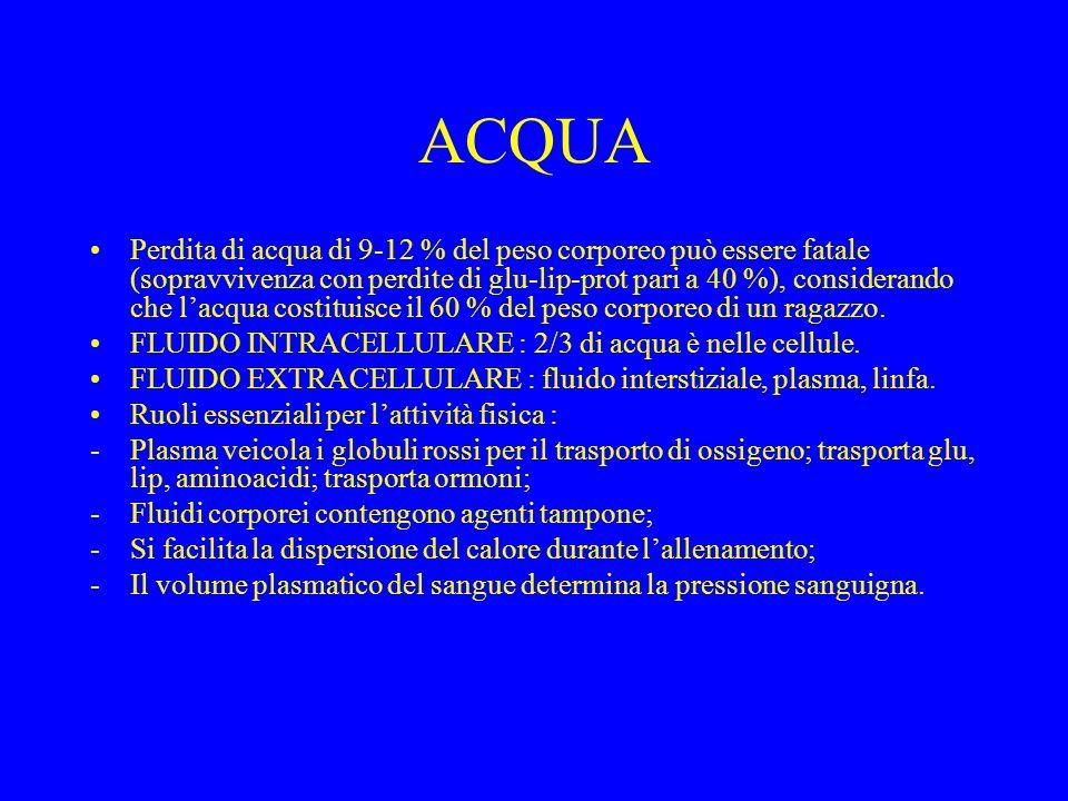 ACQUA Perdita di acqua di 9-12 % del peso corporeo può essere fatale (sopravvivenza con perdite di glu-lip-prot pari a 40 %), considerando che lacqua costituisce il 60 % del peso corporeo di un ragazzo.
