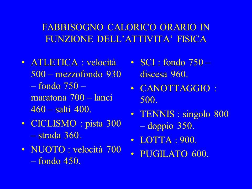 FABBISOGNO CALORICO ORARIO IN FUNZIONE DELLATTIVITA FISICA ATLETICA : velocità 500 – mezzofondo 930 – fondo 750 – maratona 700 – lanci 460 – salti 400.