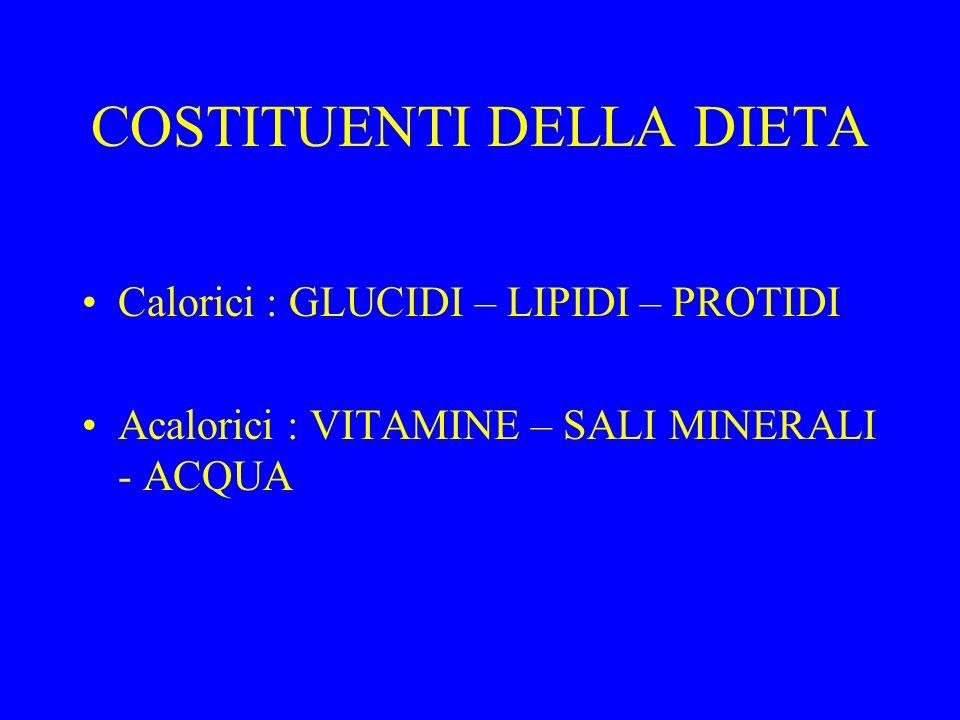 COSTITUENTI DELLA DIETA Calorici : GLUCIDI – LIPIDI – PROTIDI Acalorici : VITAMINE – SALI MINERALI - ACQUA
