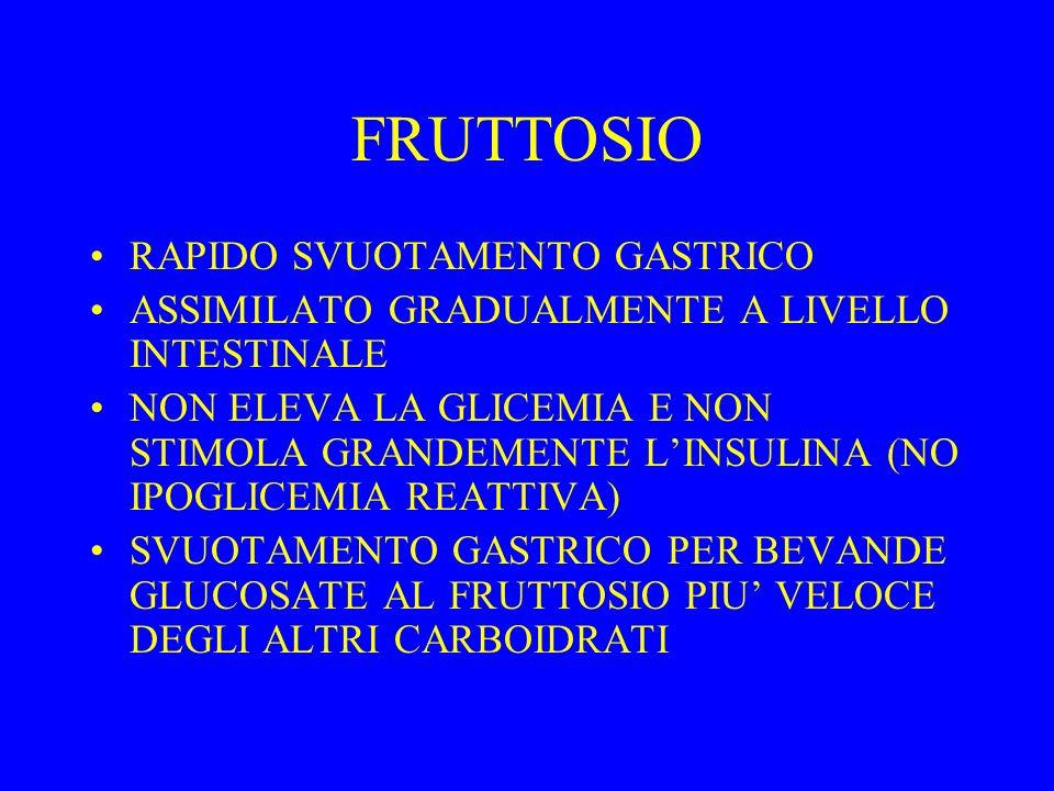 FRUTTOSIO RAPIDO SVUOTAMENTO GASTRICO ASSIMILATO GRADUALMENTE A LIVELLO INTESTINALE NON ELEVA LA GLICEMIA E NON STIMOLA GRANDEMENTE LINSULINA (NO IPOGLICEMIA REATTIVA) SVUOTAMENTO GASTRICO PER BEVANDE GLUCOSATE AL FRUTTOSIO PIU VELOCE DEGLI ALTRI CARBOIDRATI
