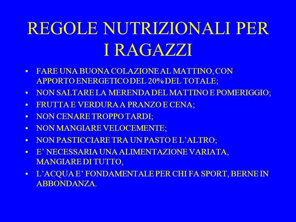 REGOLE NUTRIZIONALI PER I RAGAZZI FARE UNA BUONA COLAZIONE AL MATTINO, CON APPORTO ENERGETICO DEL 20% DEL TOTALE; NON SALTARE LA MERENDA DEL MATTINO E