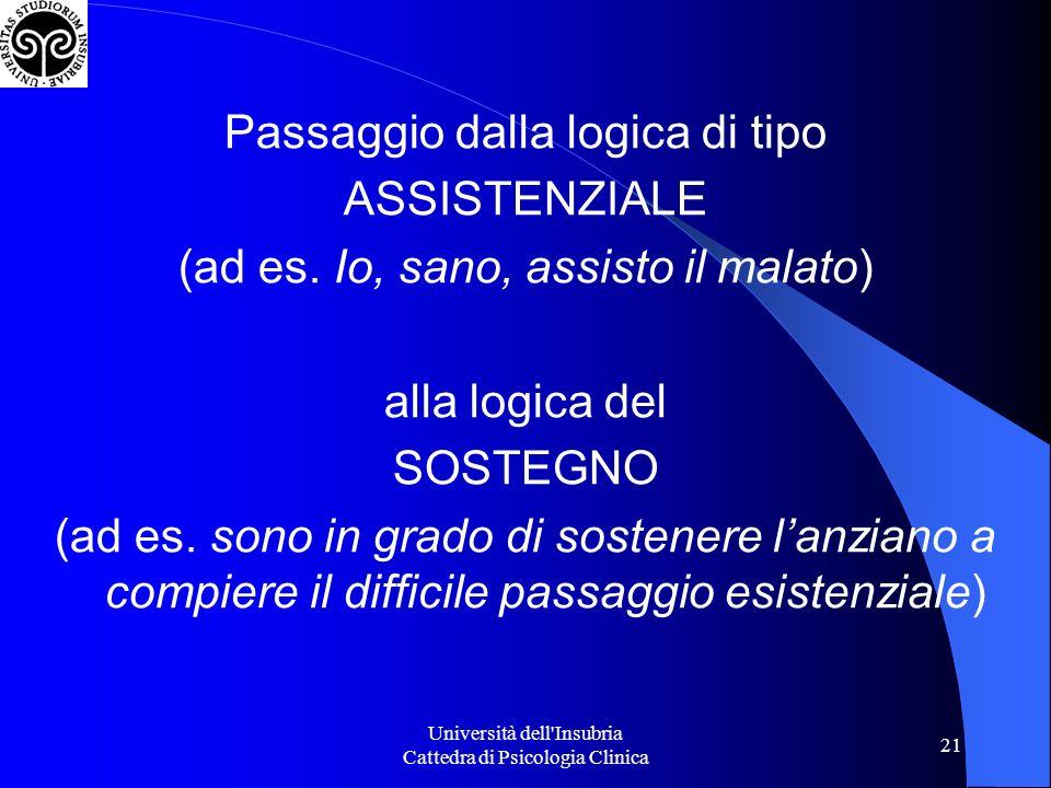 Università dell Insubria Cattedra di Psicologia Clinica 21 Passaggio dalla logica di tipo ASSISTENZIALE (ad es.