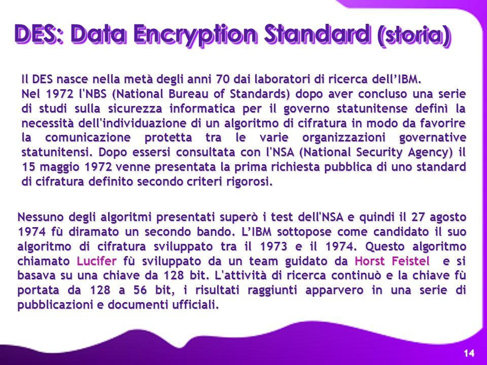 14 DES: Data Encryption Standard (storia) Il DES nasce nella metà degli anni 70 dai laboratori di ricerca dellIBM. Nel 1972 l'NBS (National Bureau of