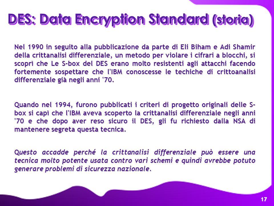 17 Nel 1990 in seguito alla pubblicazione da parte di Eli Biham e Adi Shamir della crittanalisi differenziale, un metodo per violare i cifrari a blocc