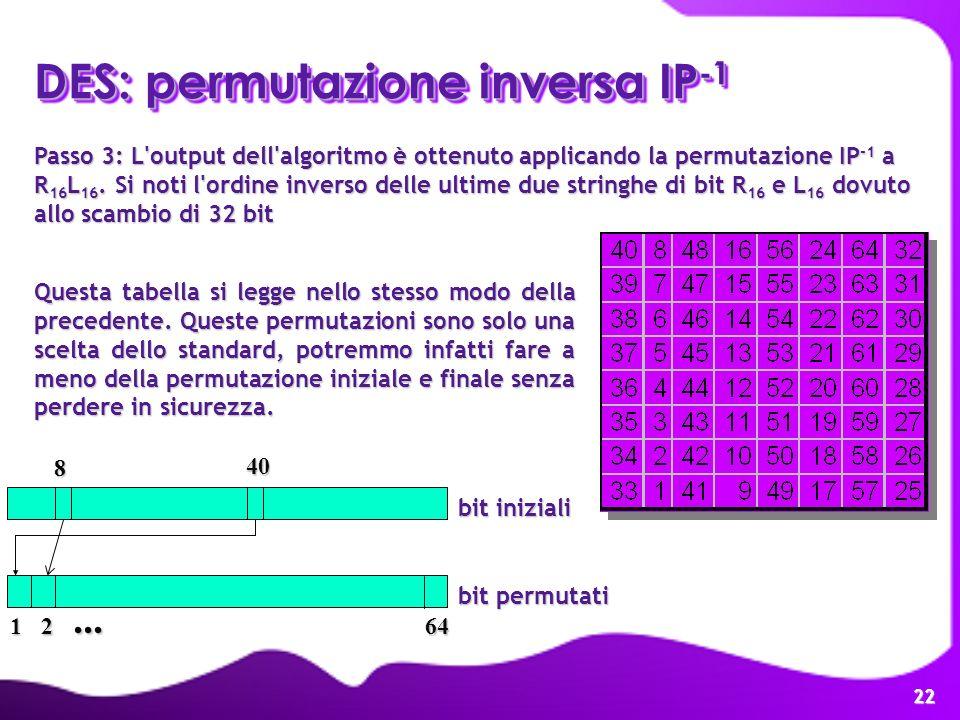 22 Passo 3: L'output dell'algoritmo è ottenuto applicando la permutazione IP -1 a R 16 L 16. Si noti l'ordine inverso delle ultime due stringhe di bit